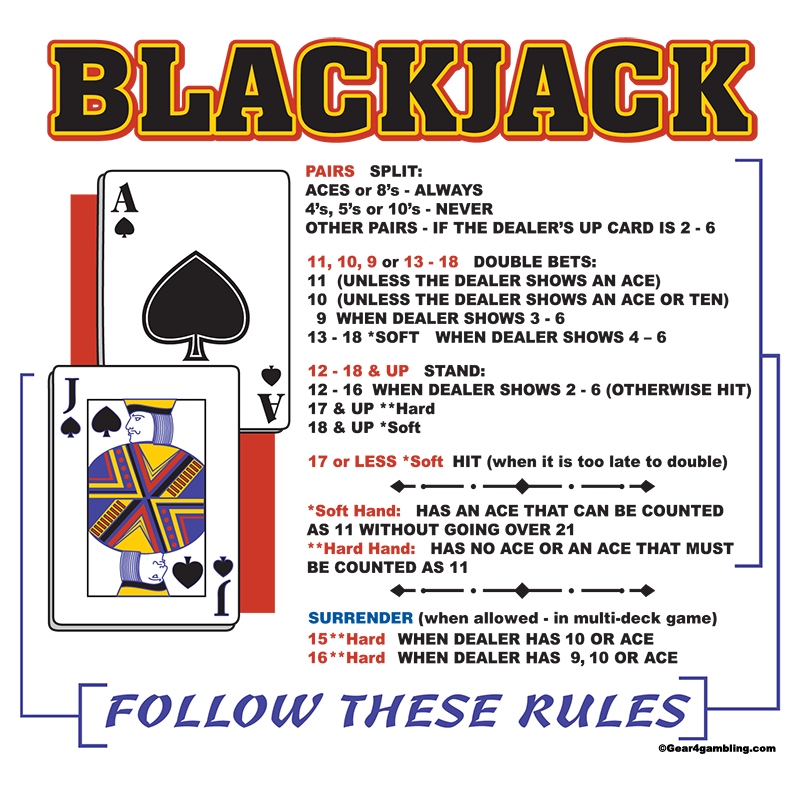 Blackjack T-Shirt