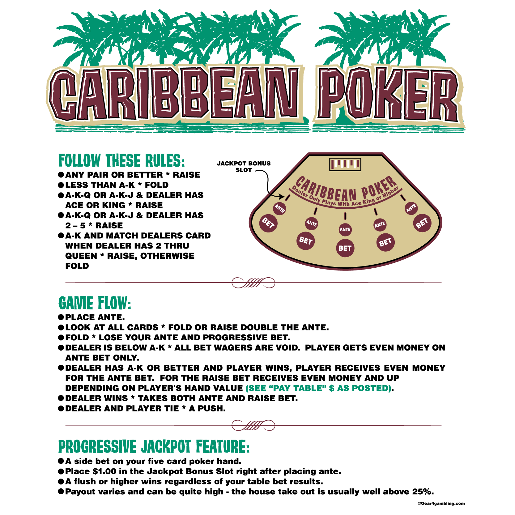 Caribbean Poker T-Shirt