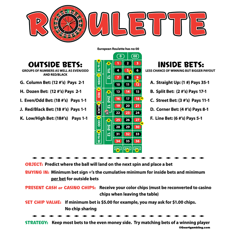 Roulette Sweatshirt